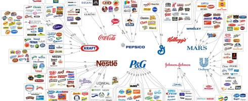 ttp corporations control what gets you movin